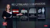 Impostômetro chega à marca de R$ 1,2 trilhão