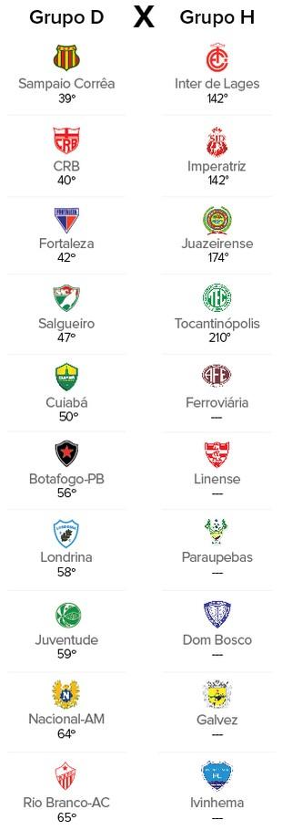 Info sorteio Copa do Brasil 4 (Foto: Infoesporte)