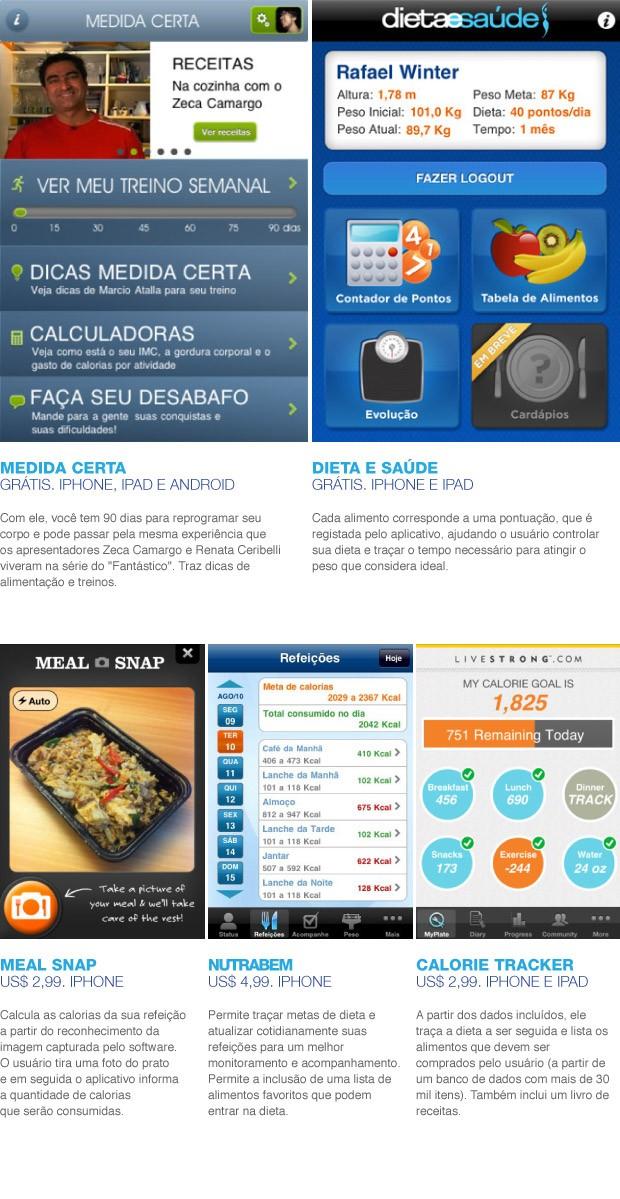 euatleta 5+ apps de perda de peso (Foto: Editoria de Arte / GLOBOESPORTE.COM)