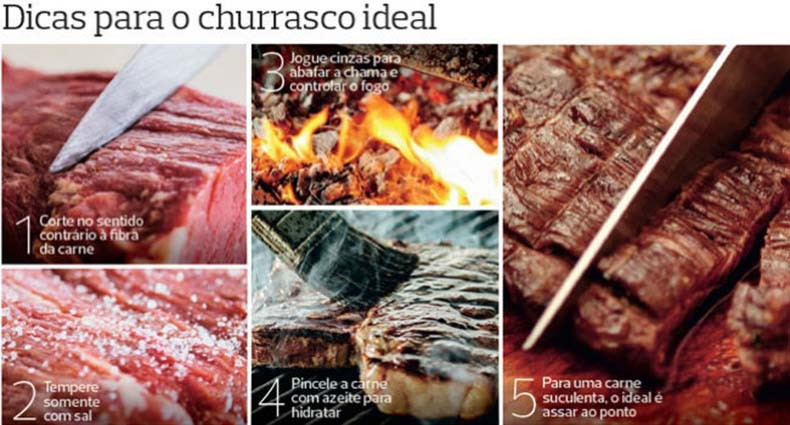 churrasco_carne_dicas (Foto:  )