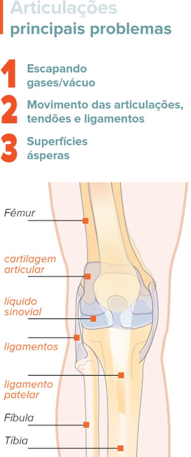 artrita articulară carpică artrita la cot este