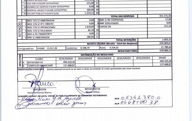Botafogo lucra quase R$ 500 mil (Foto: Reprodução/Site da CBF)