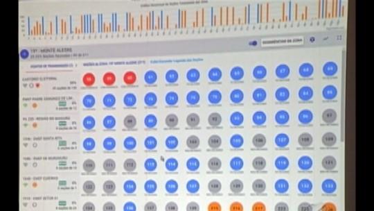 TRE-PA inicia testes em sistema de transmissão e apuração dos votos