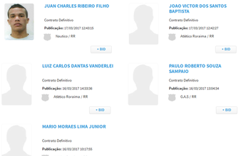 BID: última semana registra entrada de 10 jogadores no Boletim da CBF