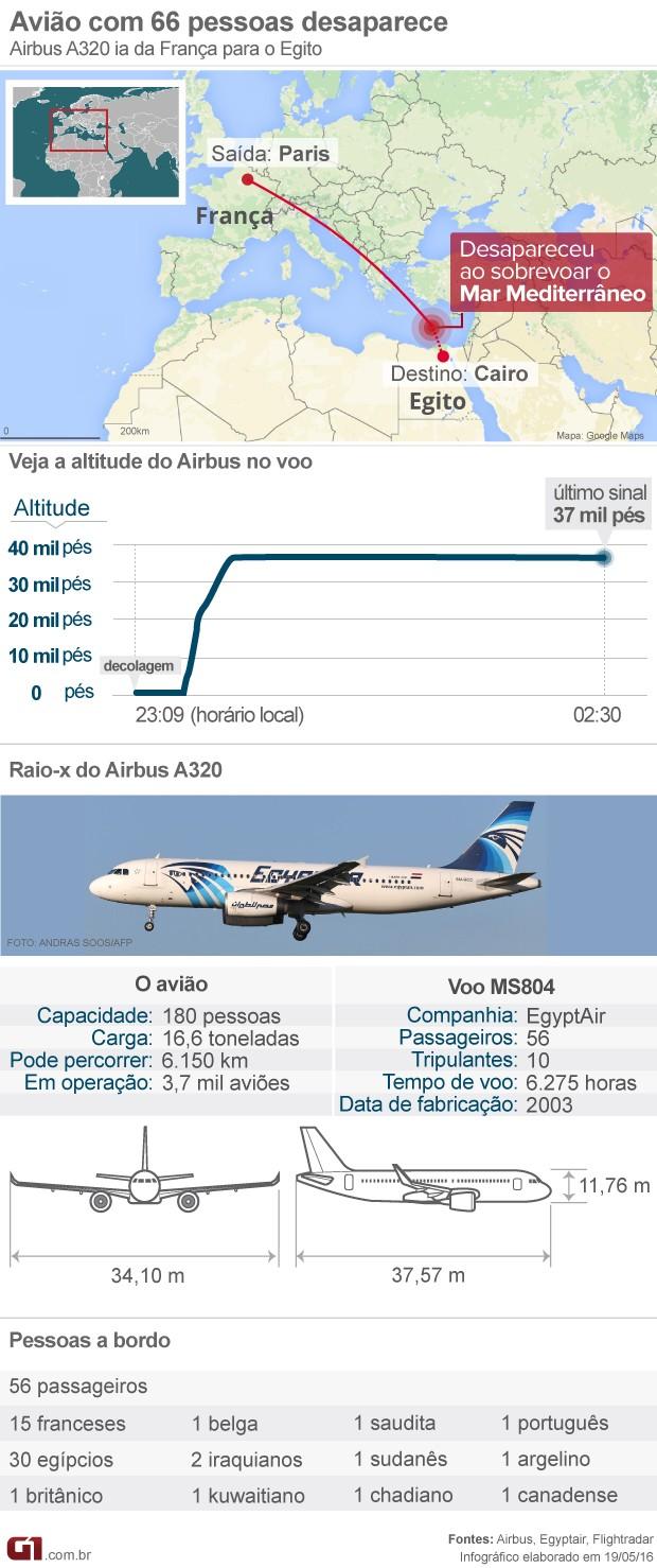 Arte avião EgyptAir VALE ESTE (Foto: Arte G1)
