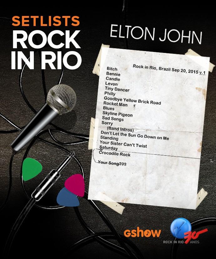 Setlist Elton John (Foto: Gshow)