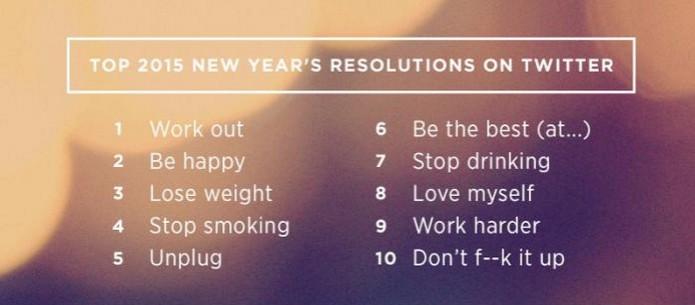 Ranking com 10 promessas de Ano Novo mais populares do Twitter  (Foto: Divulgação/Twitter)