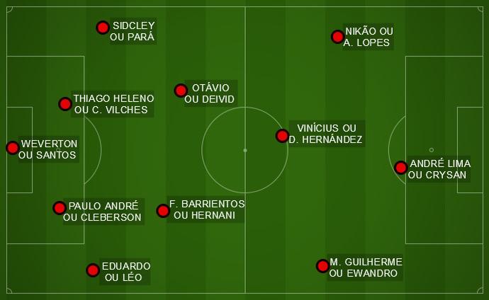Atlético-PR campinho 2016 (Foto: Arte/GloboEsporte.com)