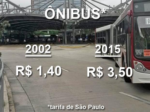 cartela ônibus (Foto: G1)