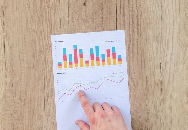 investimento, gráficos, finanças (Foto: Pexels)