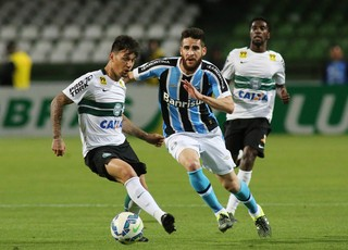 Coritiba Grêmio (Foto: Giuliano Gomes/ Agência PR PRESS)