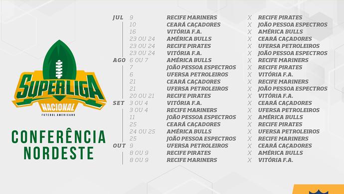 Conferencia nordeste, futebol americano, CBFA (Foto: Divulgação / CBFA)