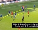 Antonio Conte aproveita aspectos táticos da Itália no Chelsea
