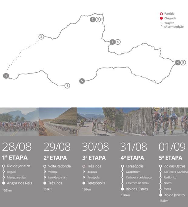 Tour do Rio reprodução (Foto: Divulgação/Site Oficial   )