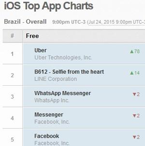 Ranking da App Store no Brasil nesta sexta, no site App Annie (Foto: Reprodução / App Annie)