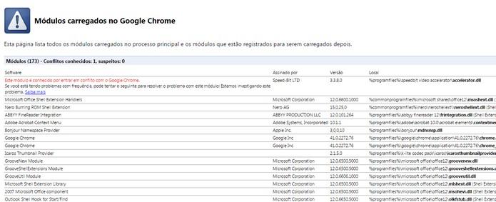 Tela de conflitos do Google Chrome (Foto: Reprodução/Barbara Mannara)