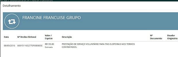 Sistema da Justiça Eleitoral aponta 'prestação de serviço voluntário'' (Foto: Maurício Glauco/EPTV)