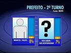 Carlinhos Almeida tem 52% e Alexandre Blanco, 31%, diz Ibope