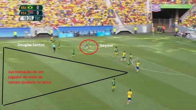 Com um buraco no meio de campo, Neymar tenta tocar para Douglas Santos, mas zaga corta (Foto: Reprodução)