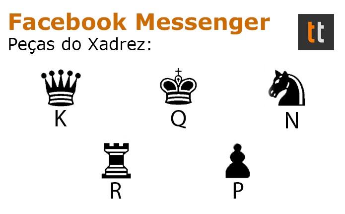 Facebook Messenger tem letras para cada peça do jogo de Xadrez (Foto: Reprodução/Elson de Souza)