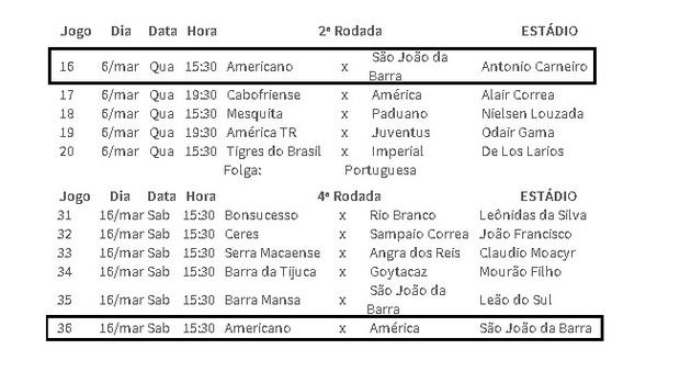 Tabela oficial já mostra os locais de mando de jogo do Americano (Foto: Reprodução/Site Ferj)