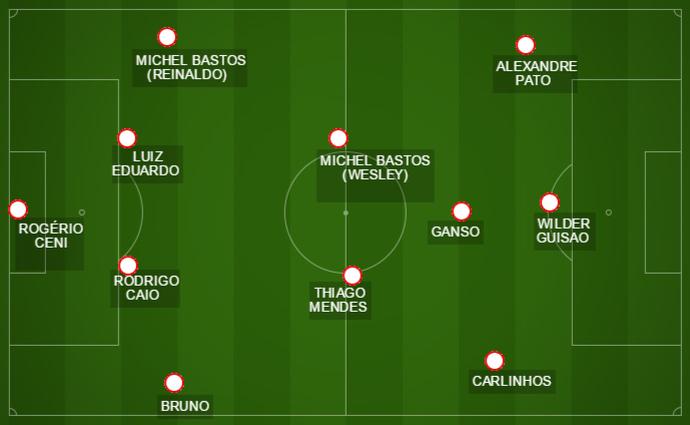 Com volta de Ganso, Tricolor atuará no 4-3-3. A dúvida é o posicionamento de Michel Bastos (Foto: GloboEsporte.com)