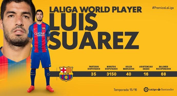 Suárez prêmio melhor jogador Espanhol 2015/16 (Foto: Reprodução / Twitter)