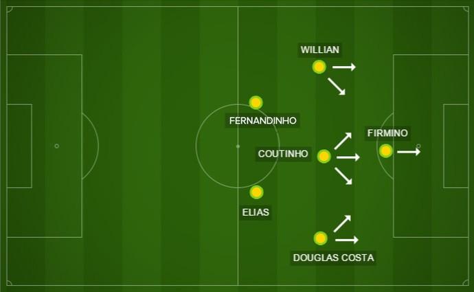 Campo 3 - seleção (Foto: infoesporte)