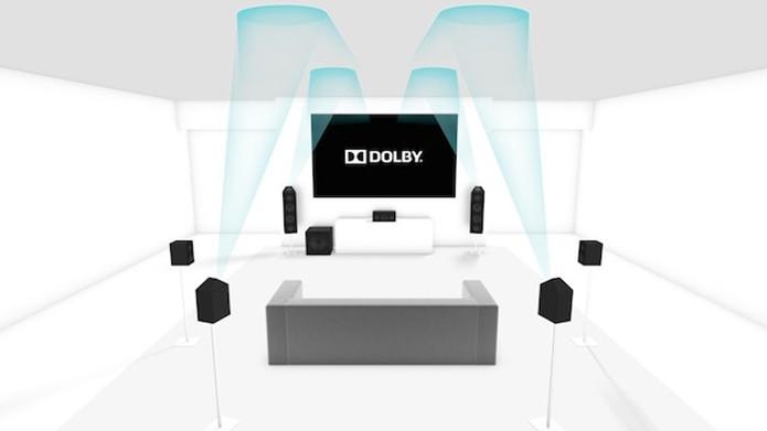 Atmos, tecnologia de som 3D, já está disponível para home theaters (Foto: Divulgação/Dolby)