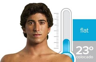 Miguel Pupo termômetro Rio Pro (Foto: GloboEsporte.com)