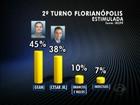 Gean Loureiro tem 45%, e Cesar Jr, 38%, diz 1ª pesquisa Ibope do 2º turno