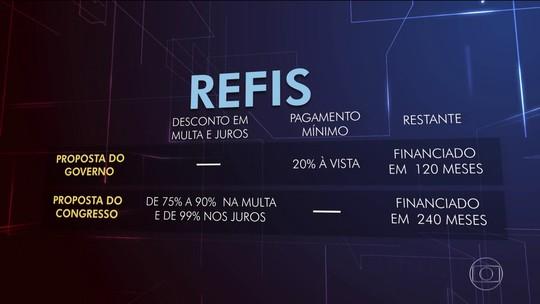 37% dos políticos que propõem mudanças na MP do novo Refis podem se beneficiar
