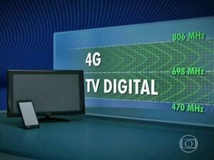 Faixa de 700 MHz, TV digital, 4G (Foto: TV Globo)