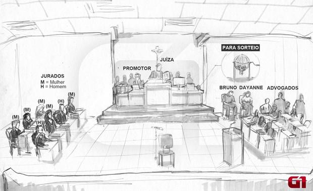 Ilustração traz panorama geral do plenário onde ocorre o júri popular de Bruno (Foto: Leo Aragão/G1)