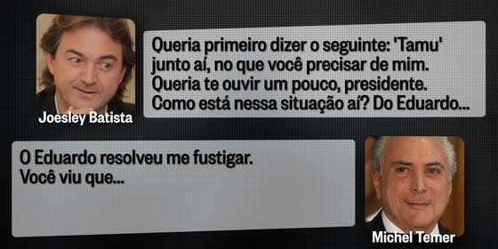 Áudio de Joesley Batista e Michel Temer sobre Eduardo Cunha (Foto: ÉPOCA)