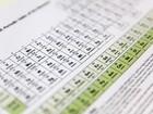 'Nova' Tabela Periódica não influencia Enem e vestibular, dizem professores