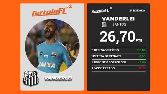 Vanderlei cata tudo e mita na rodada #2; Rodrigo Lindoso é a surpresa