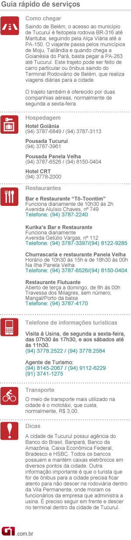 Infográfico Tucuruí Dicas (Foto: Nathiel Moraes/G1)