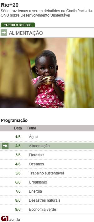 Alimento Rio+20 (Foto: Editoria de Arte/G1)