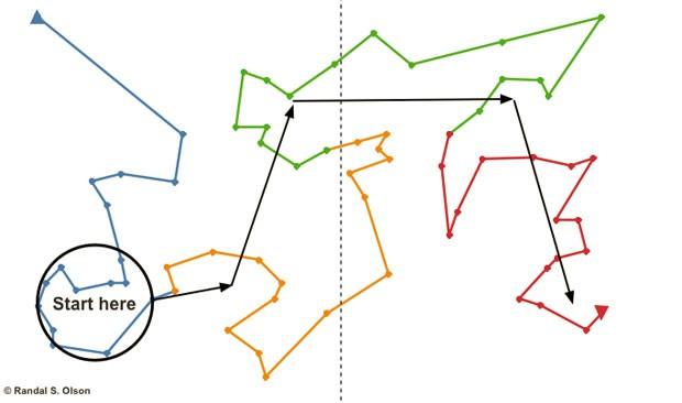 Algoritmo usado por Randal traça o caminho mais curto para encontrar Wally (Foto: Arquivo pessoal/Randal Olson)
