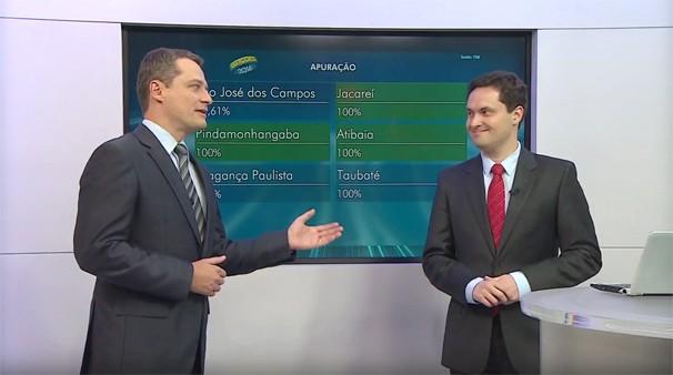 Os apresentadores da Vanguarda, Rogerio Correa e Ademir Ribeiro, durante a apuração das eleições (Foto: Reprodução/ Rede Vanguarda)