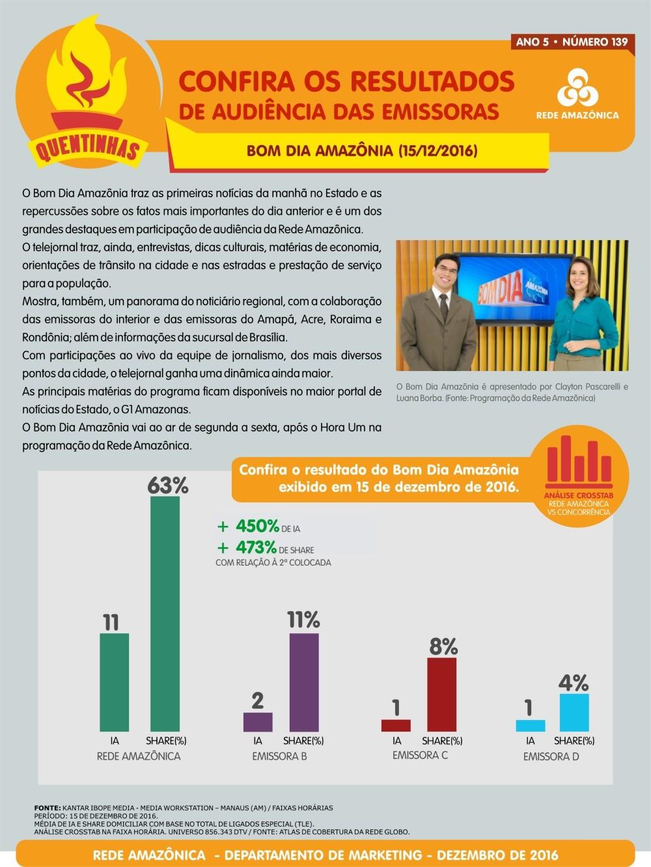 Marketing (Foto: Rede Amazônica)