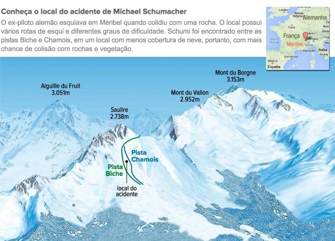 Infografico Acidente Esqui Schumacher correto (Foto: arte esporte)