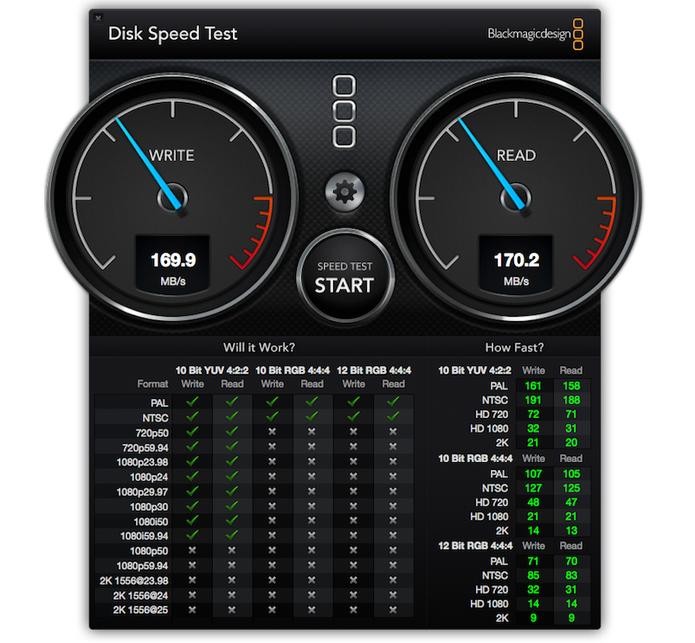 Teste de velocidade de leitura e gravação de arquivos (Foto: Helito Bijora/TechTudo)