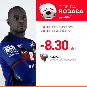 Pior da Rodada Cartola FC rodada #1 (Foto: Infoesporte)