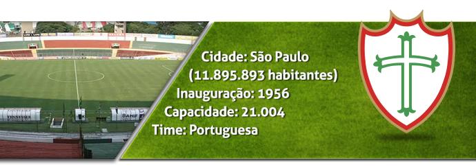 Header, estádio, Canindé, Portuguesa (Foto: Arte / Eduardo Teixeira)