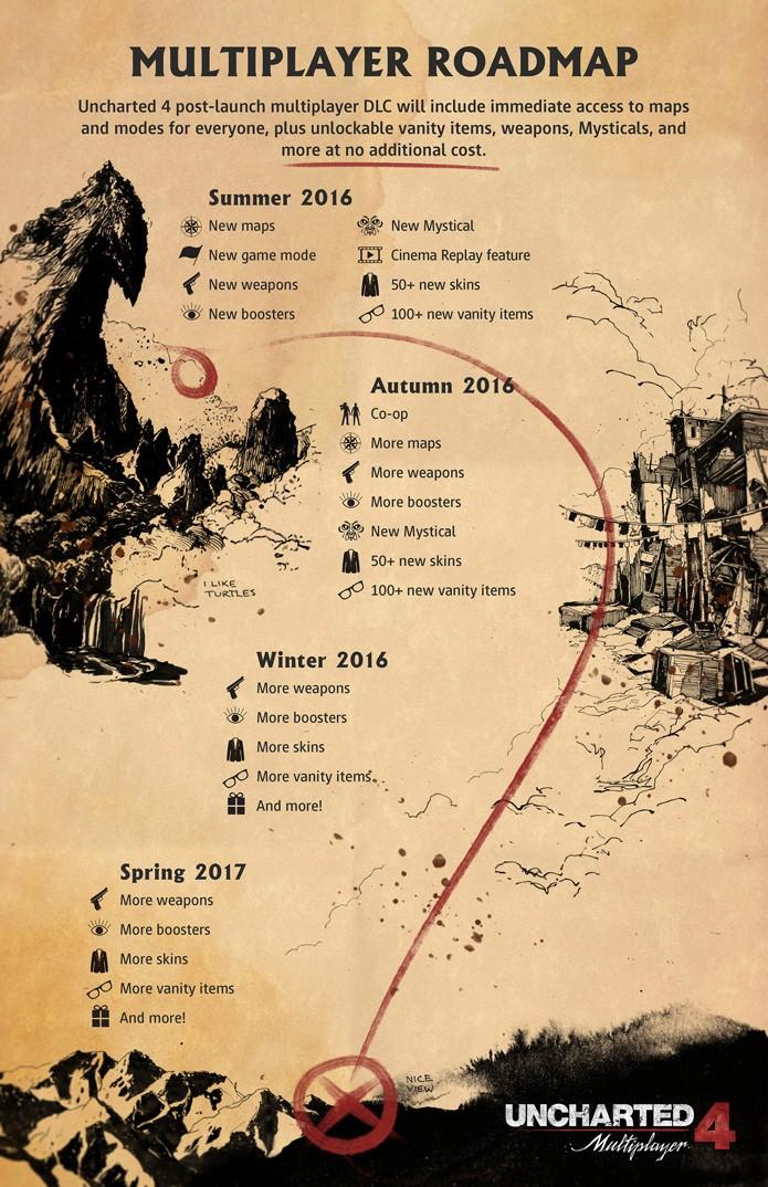 Conheça o plano de lançamento de conteúdo de Uncharted 4 (Foto: Divulgação/Naughty Dog)