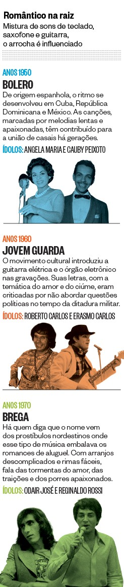 Romântico na raiz (Foto: Ag. O Globo (4) UH/Folhapress e  Estadão Conteúdo)