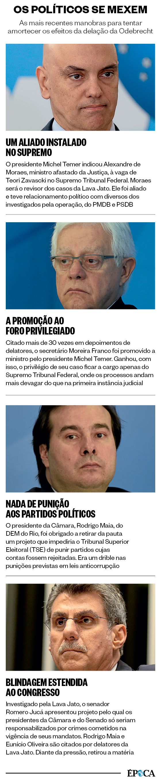 Os políticos se mexem (Foto: Folhapress (2), Estadão Conteúdo, AFP)