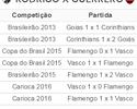 Provocação, números e jejum: Rodrigo e Guerrero frente a frente de novo